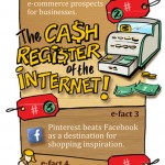 PINTEREST – The Cash Register of the Internet