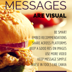 The Growth of Visual: Images, Infographics & Videos Are High on Marketers Lists