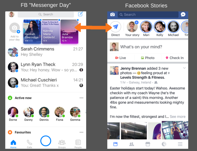 Facebook Stories and Messenger Day