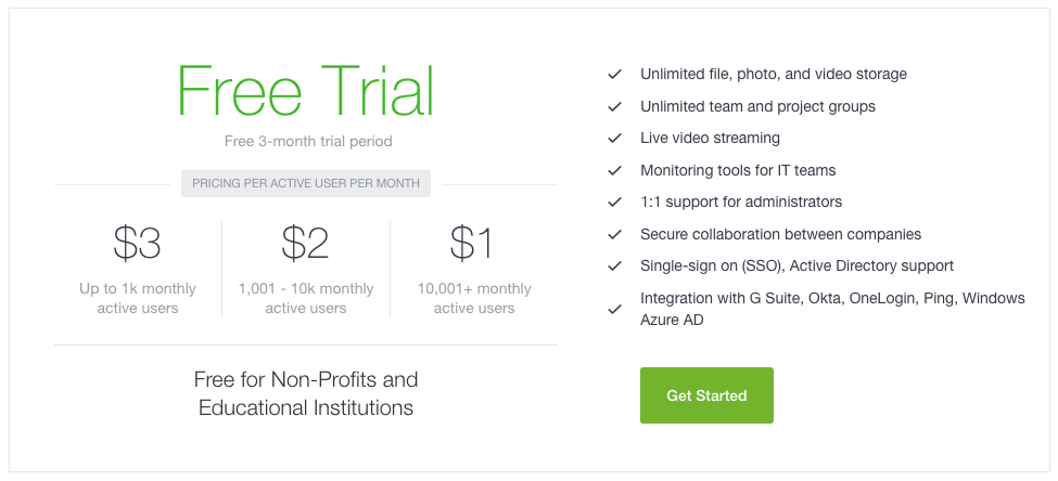 Pricing for Facebook for Work